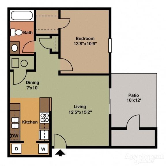 1 Bed, 1 Bath Floor Plan at Shenandoah Properties, Lafayette, 47905