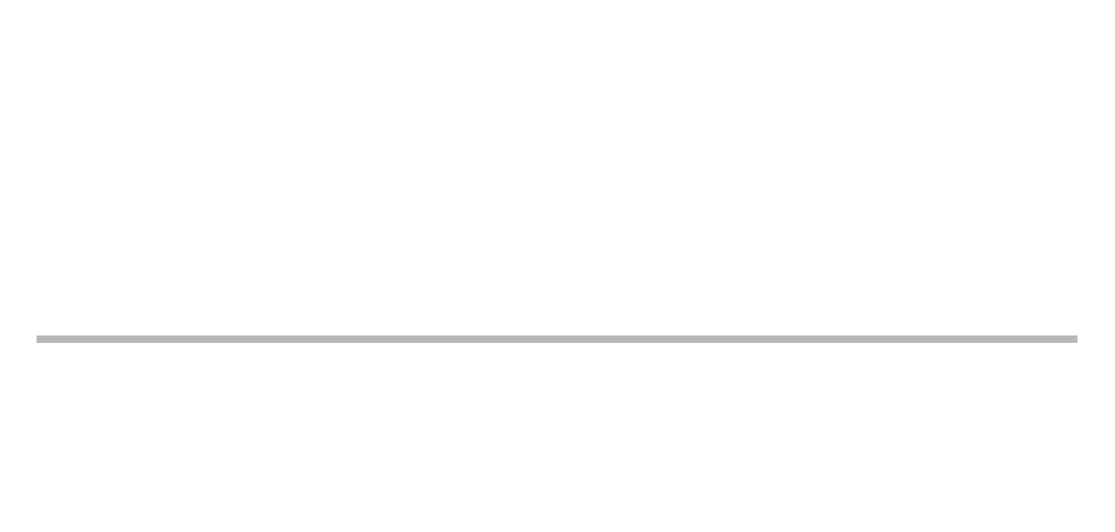 Haven North East
