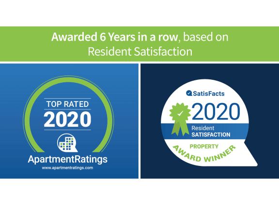 6 Years Resident Satisfaction Awards 2020