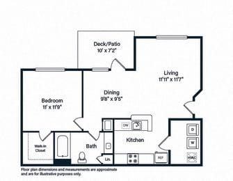 Sydney (FMA2) Floor Plan at Berkshire Fort Mill, Fort Mill, South Carolina